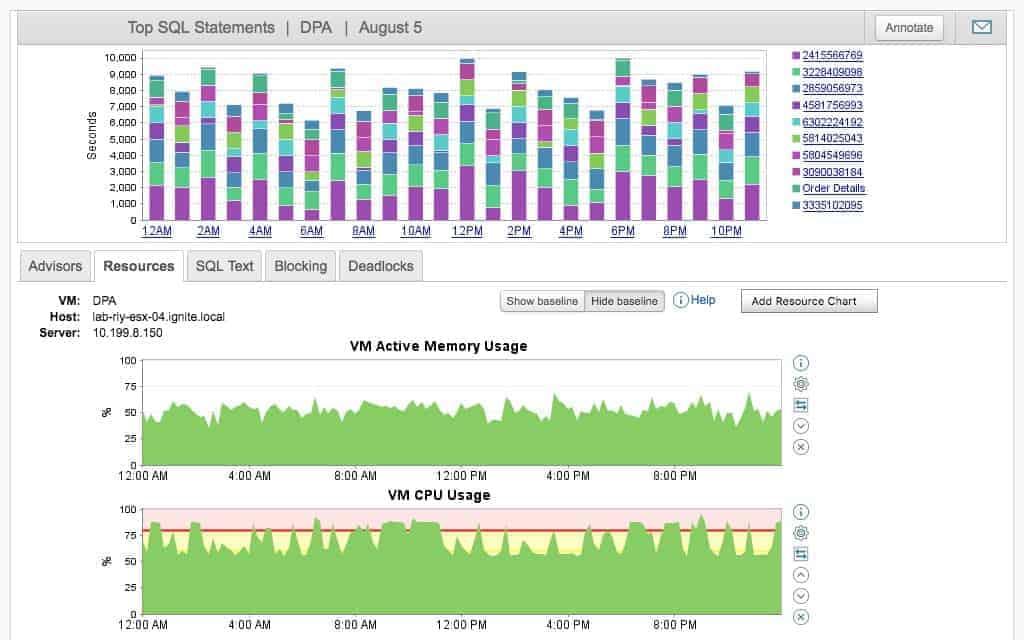 SolarWinds MySQL monitoring dashboard