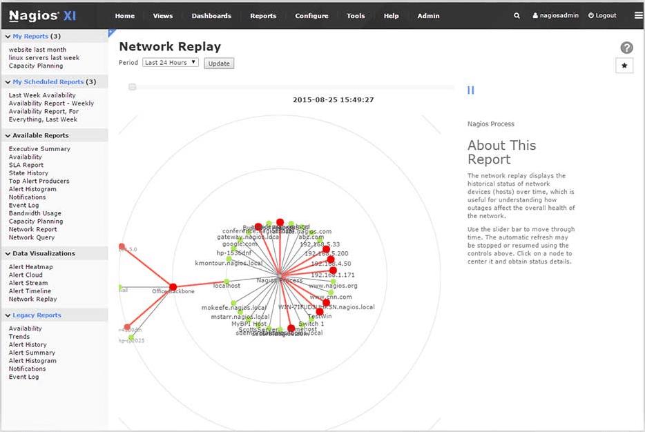 Nagios XI open-source netowk monitoring tool