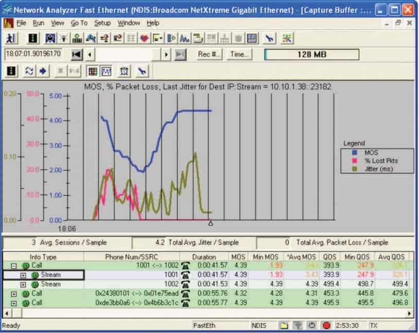 Fast Ethernet Analyzer by JDSU