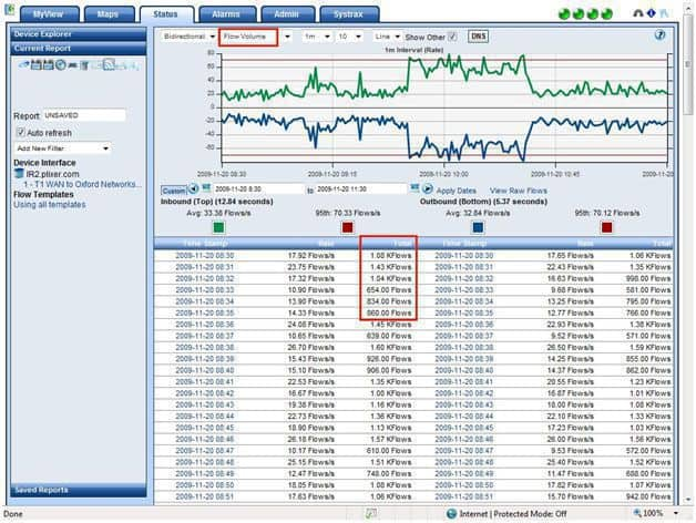 Plixer Scrutinizer Network Analyzer