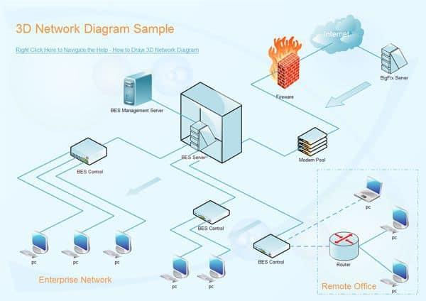 eDraw Software