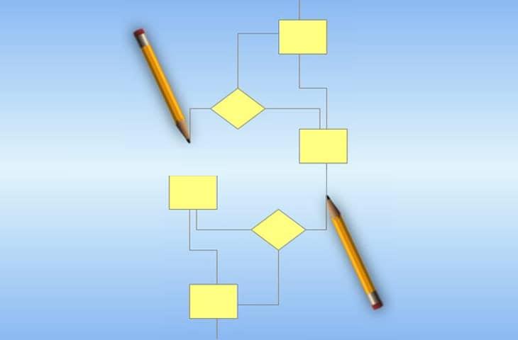 Cade Network Diagramming tool