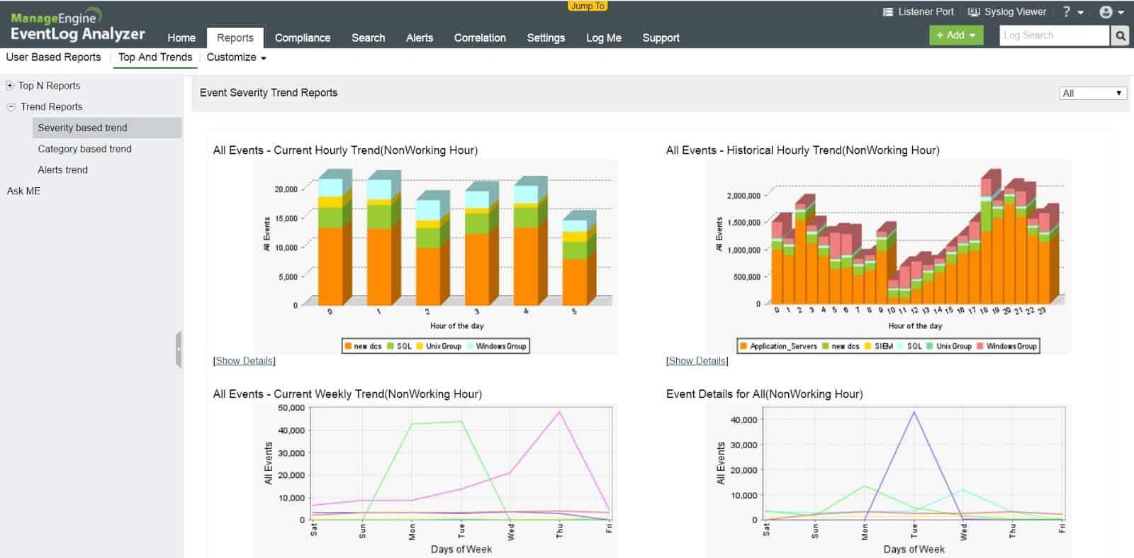 ManageEngine Event Log Analyzer