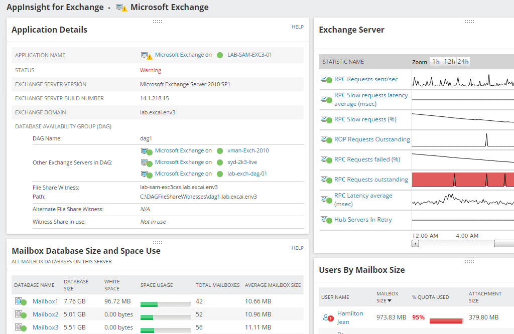 Monitoring AppInsight for Exchange Server