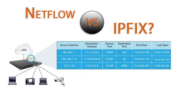 Netflow vs IPFIX? Whats the difference between the 2 network analyzer protocols