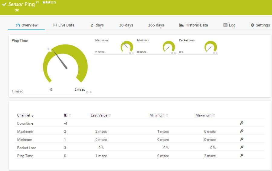 Paessler PRTG Network Monitor Latency Monitoring