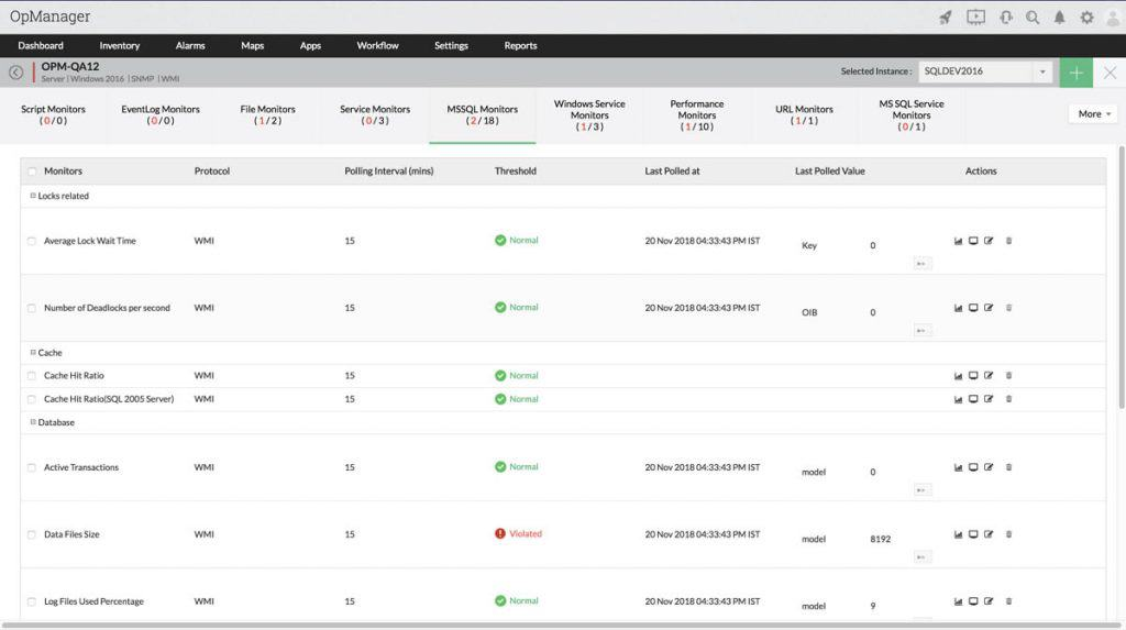 MSSQL Managment Dashboard
