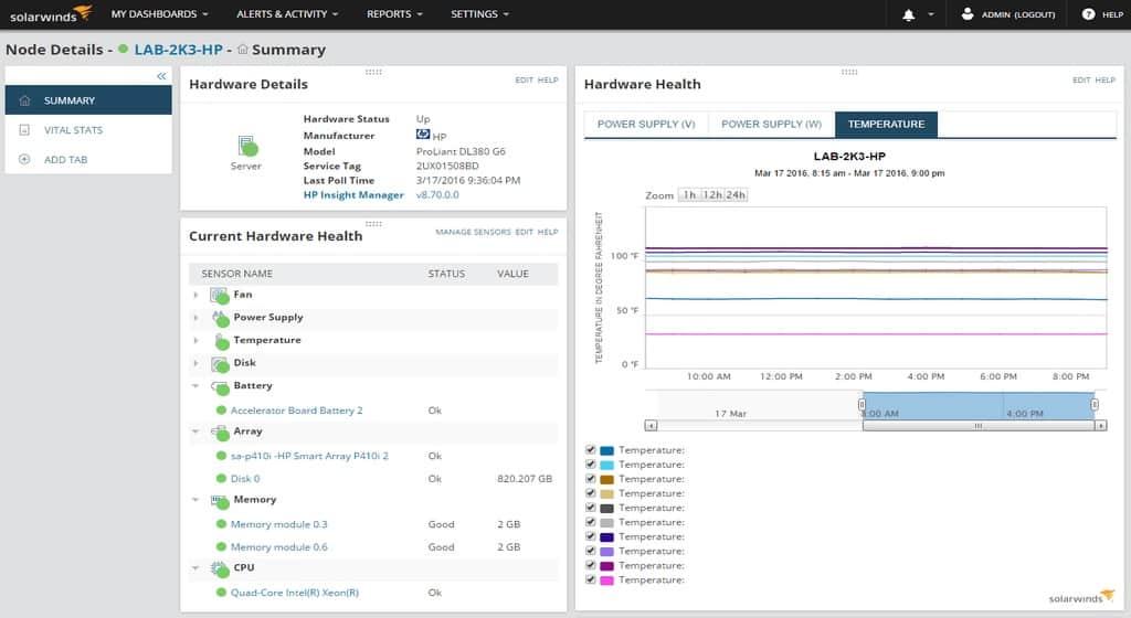 SolarWinds Server & Application Monitor Dashboard