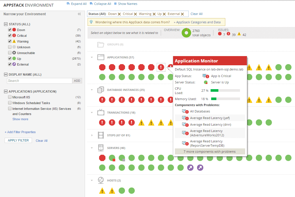 Solarwinds appstack
