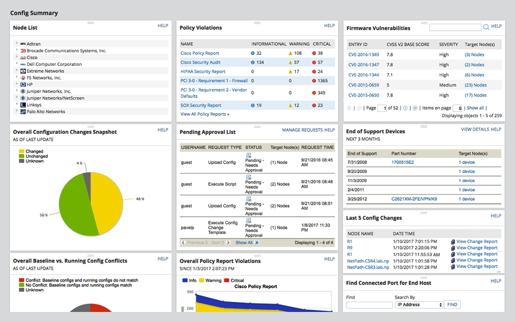Solarwinds Network Automation Manager