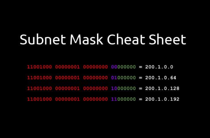Subnet Mask Cheat Sheet guide and tutorial
