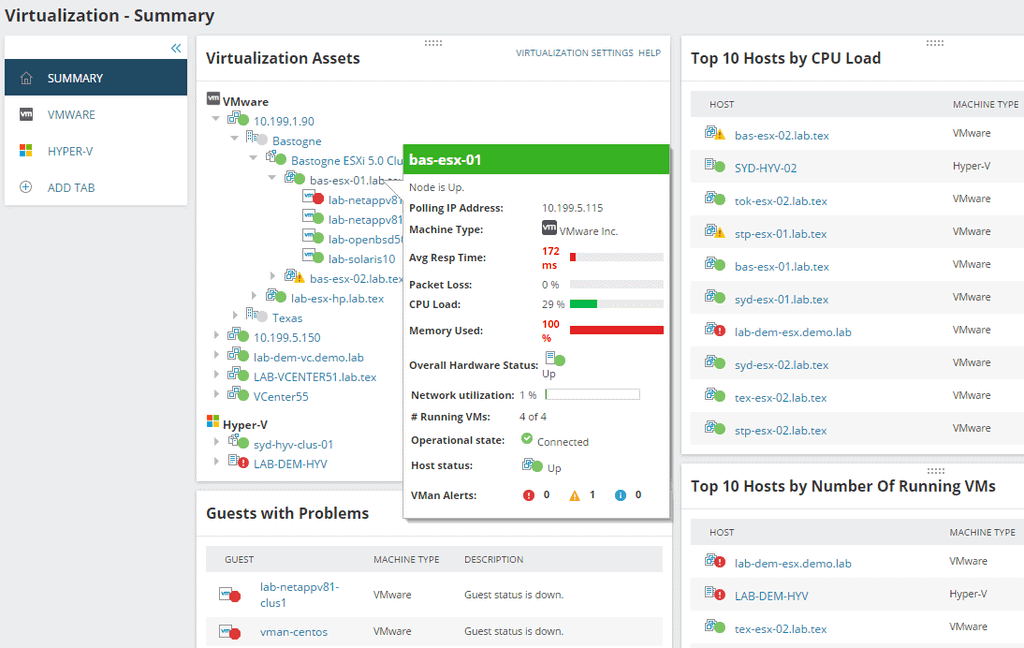 vmware and hyper-v Virtualization summary and monitoring