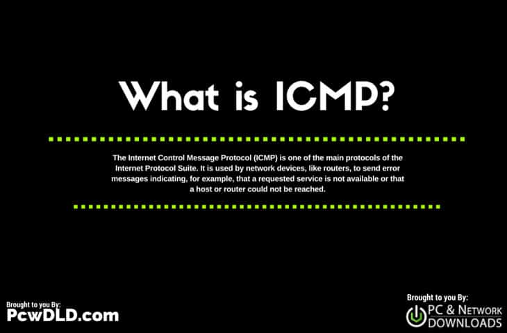 What is ICMP and port number of protocol