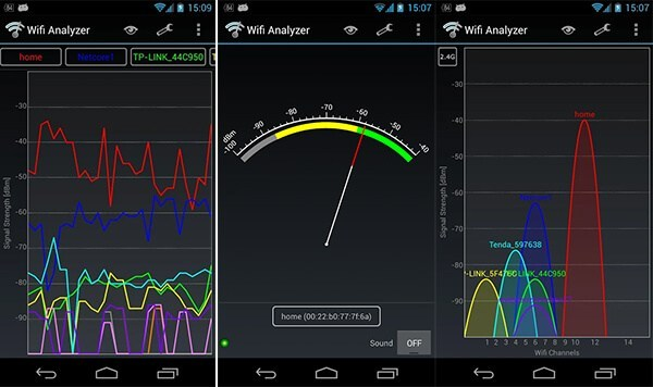 Best 25 Wifi Tools For Analysis Security And Monitoring Wireless Aps