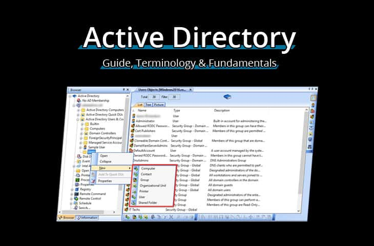 active directory guide terminology and fundamentals