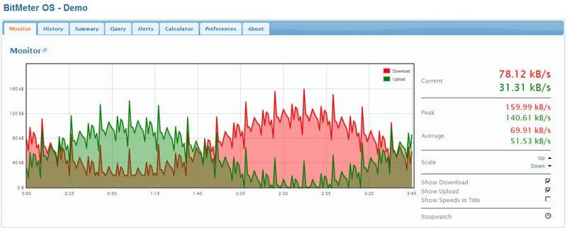 bitMeter-Os screenshot