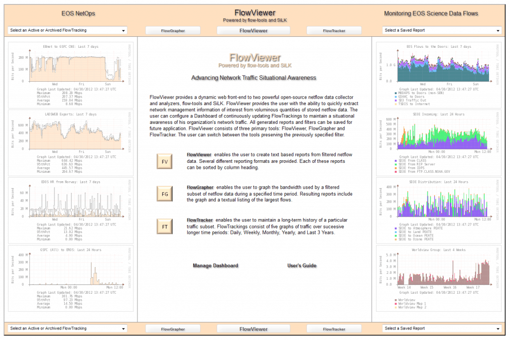flowviewer sflow analysis screenshot