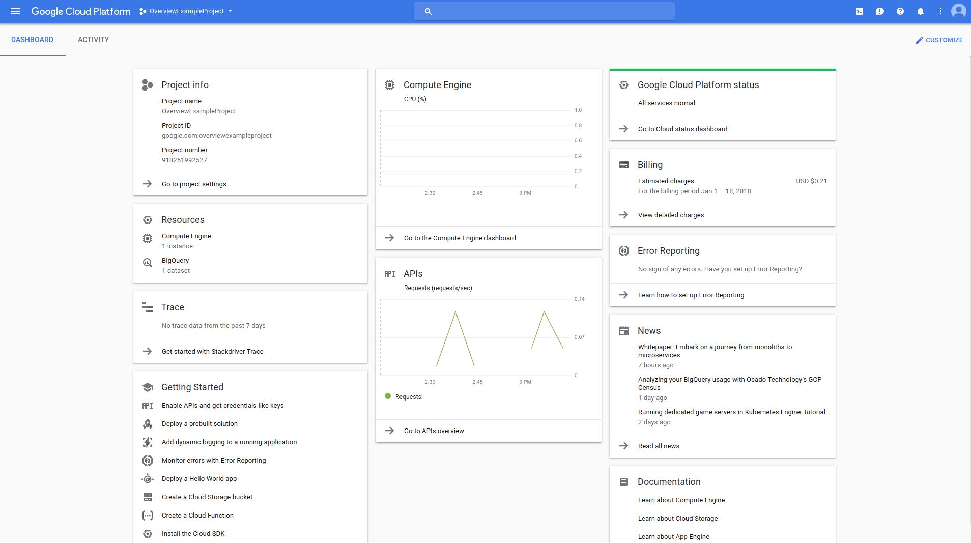 Google Cloud Operations Suite