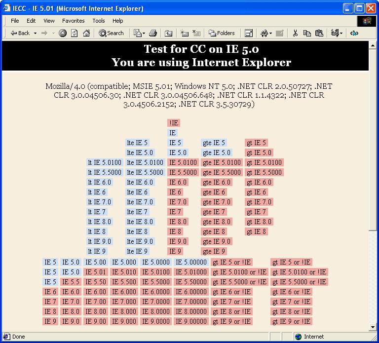 Internet Explorer 5.01 (5.00.3314.2100) in Windows XP