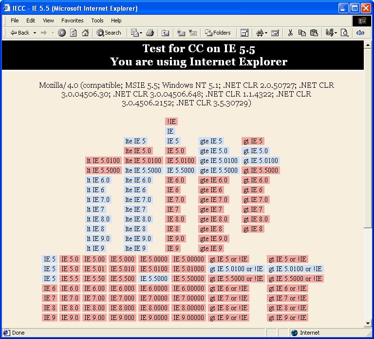Internet Explorer 5.5 (5.51.4807.2300) in Windows XP