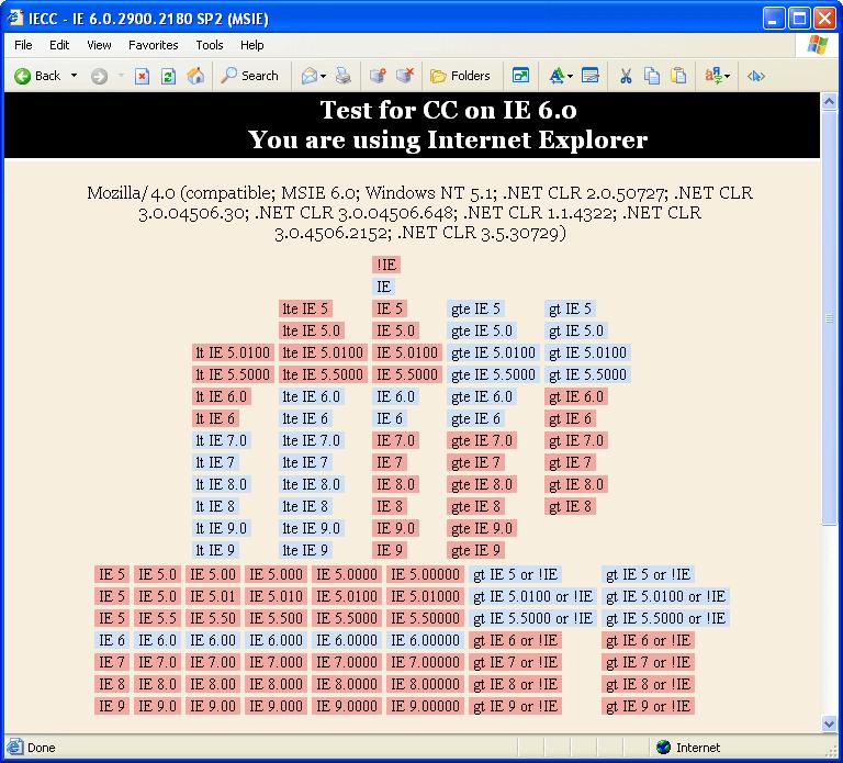 Internet Explorer 6.0 (6.00.2900.2180) in Windows XP