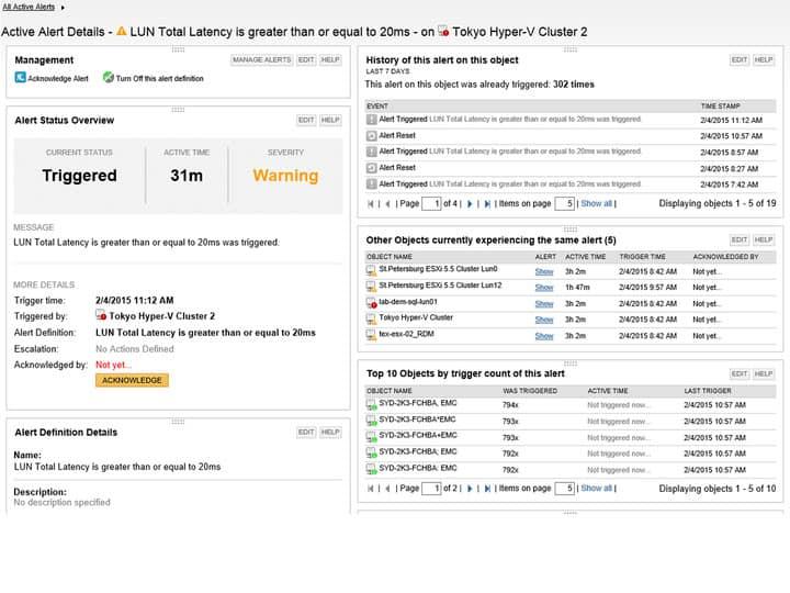 lun latency monitoring