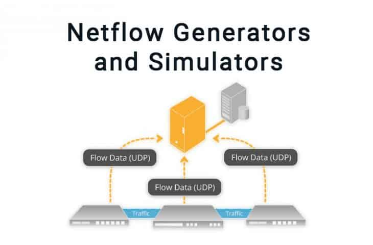 netflow generators for flow traffic for sflow and ipfix