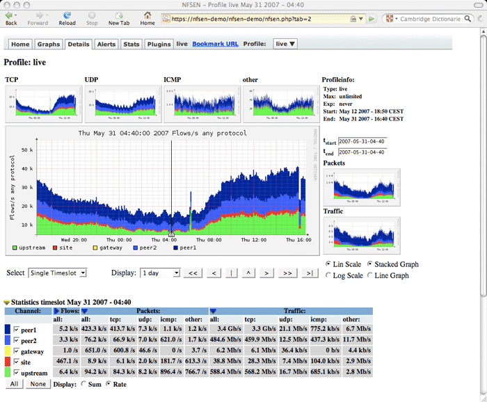 nfsen open source sflow collector screenshot