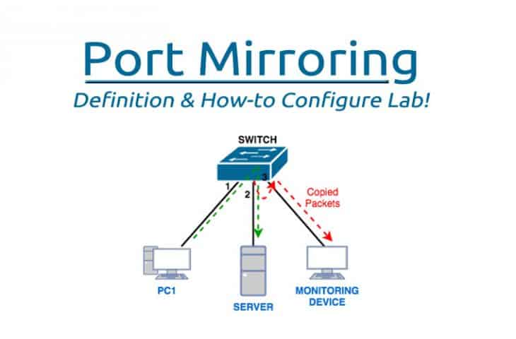 port mirroring explanation and howto tutorial and lab