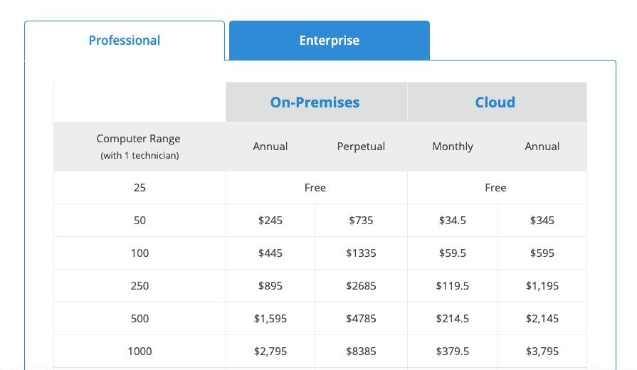 pro pricing