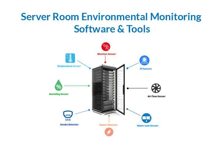server room environmental monitoring software systems