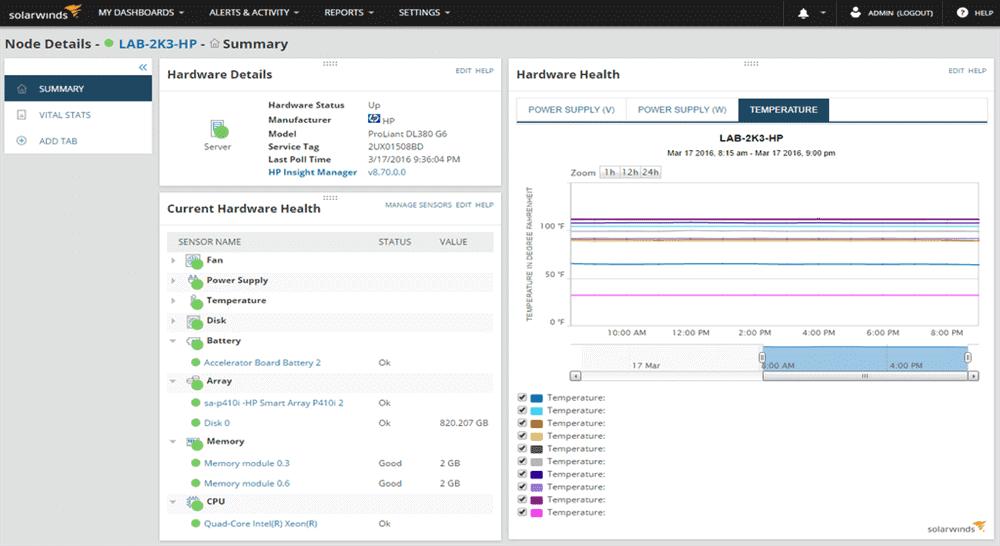 solarwinds server room monitoring