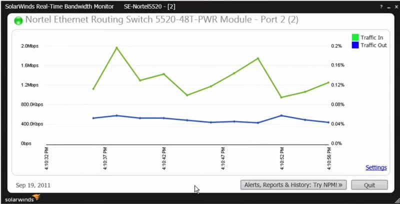 SolarWinds Real-time Network Monitor