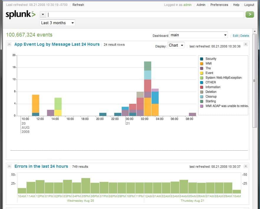 splunk log monitoring and siem