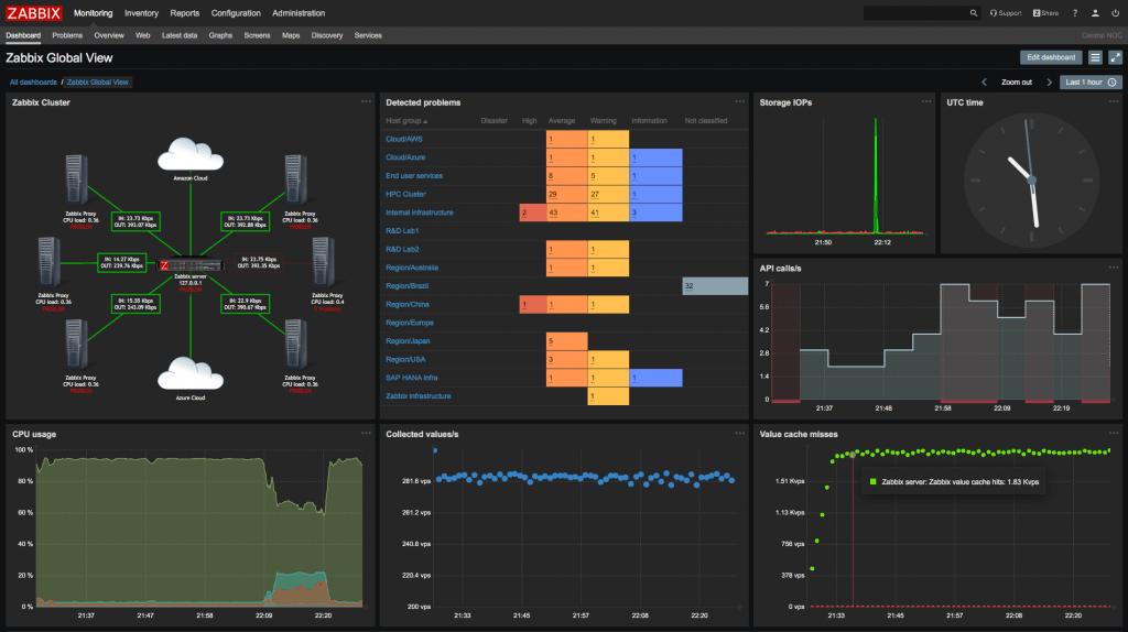 zabbix 4.0 interface